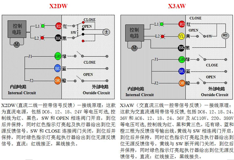 xhl电动阀 电动铜球阀 dn20电动阀门 电动二通阀图片