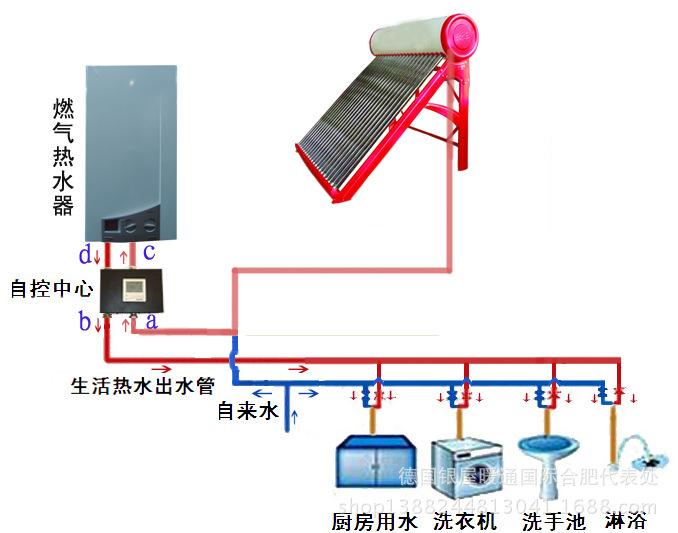 太阳能热水器集中供热系统设计实例