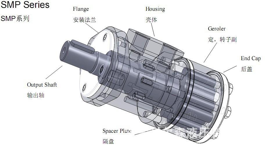 生产供应 摆线马达系列 smp-395小型液压马达图片