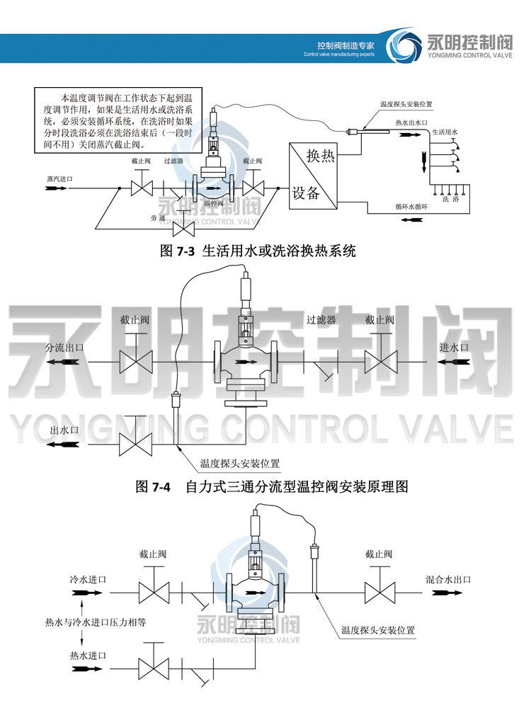 彩页-ZZWP-自力式温控阀安装原理2