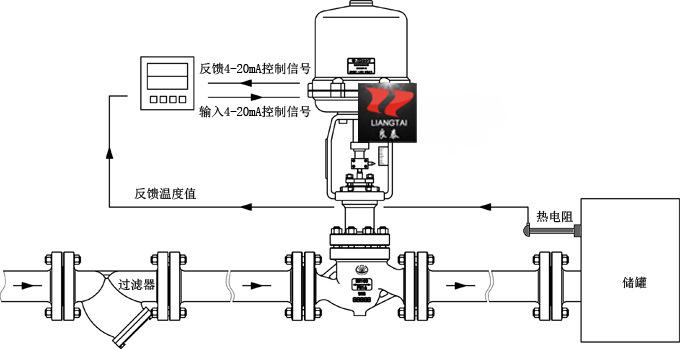 zazx电动三通调节阀,电动调节阀,电动三通合流/分流调节阀图片