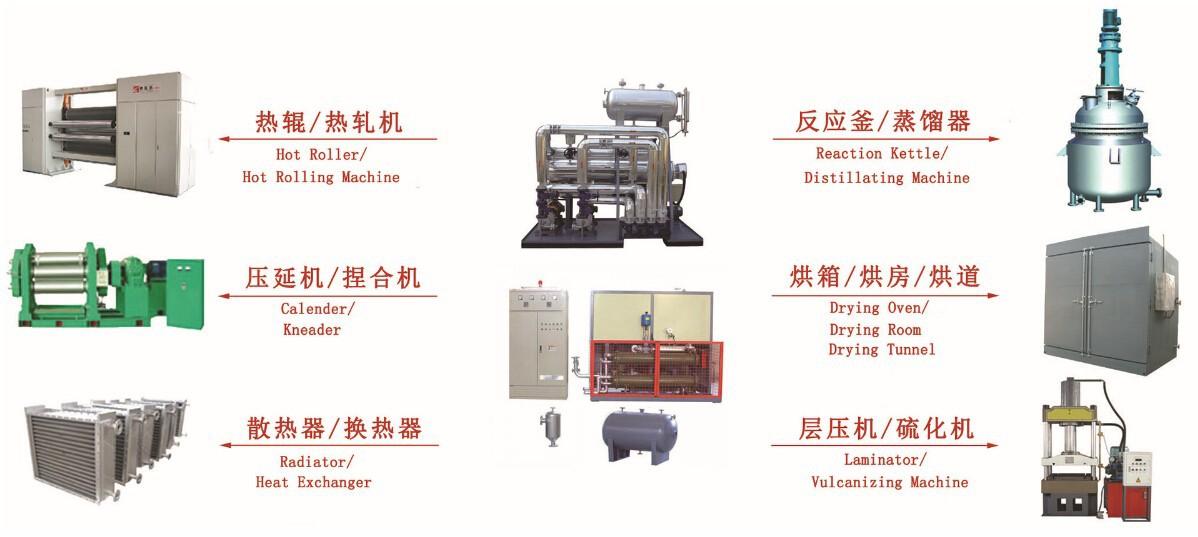 导热油加热器-应用范围