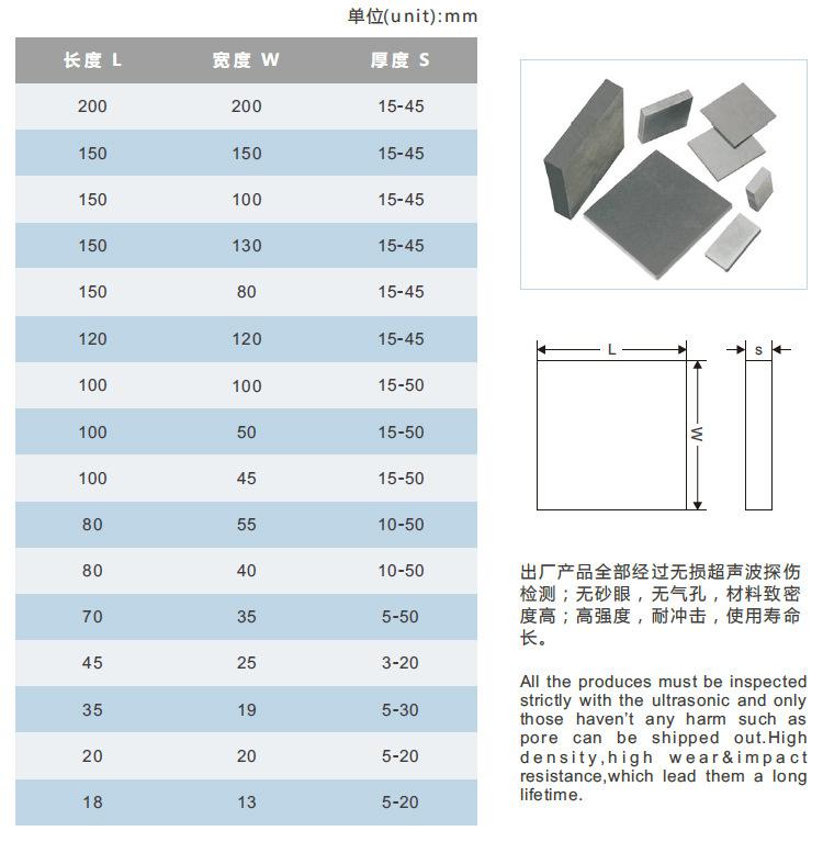板材规格表