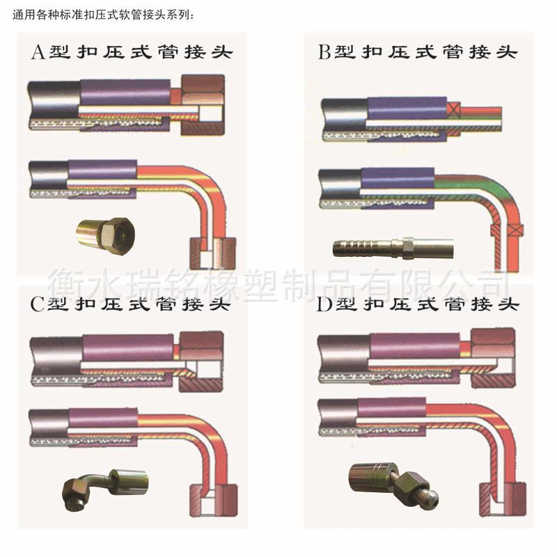 厂家生产一体式液压接头胶管 扣压式胶管接头 规格齐全 质量保证图片