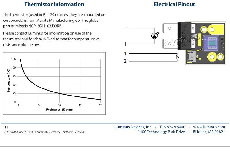 医疗设备_紫大功率uv固化led灯珠医疗设备光源