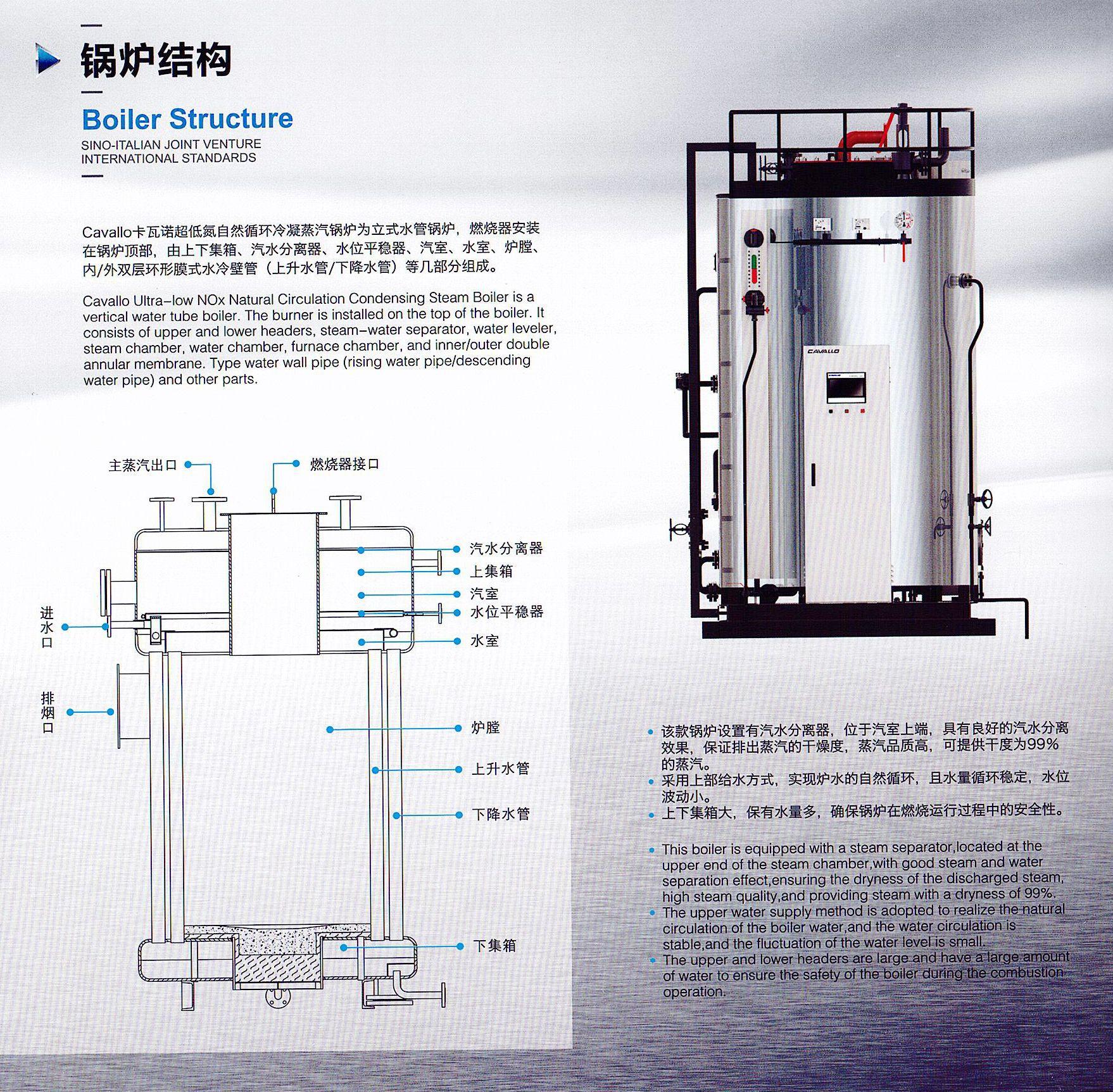 1吨燃气炉贯流锅炉 低氮自然循环燃气冷凝蒸汽锅炉 燃气蒸汽锅炉