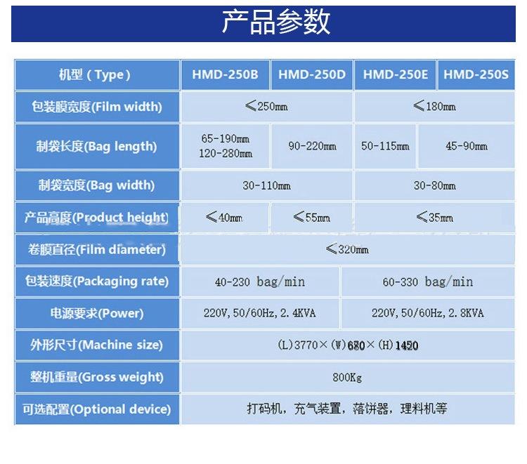 枕式包装机中文3