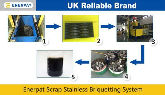 这才是金属屑回收利用的正确打开方式:恩派特金属屑压块机 ki