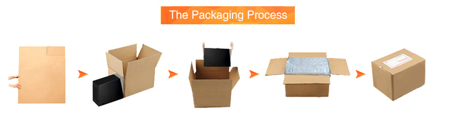 包装 流程