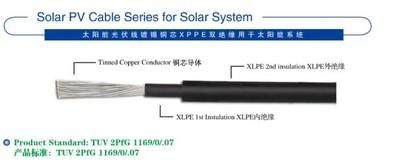 厂家直批 光伏单芯XLPE线 红色 4平方 电线电缆/红色光伏