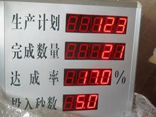 LED電子看板 LED生產管理看板LED漢字計數屏