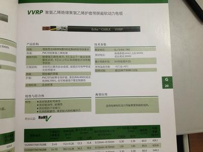 VVRP聚氯乙烯绝缘聚氯乙烯带屏障软动力电缆易初电线电缆质量保证