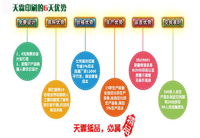 天霖紙業有限公司