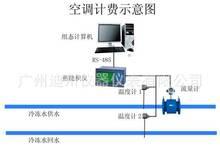 中央空调流量计 中央空调冷热量流量计 迪川牌冷热能表厂家