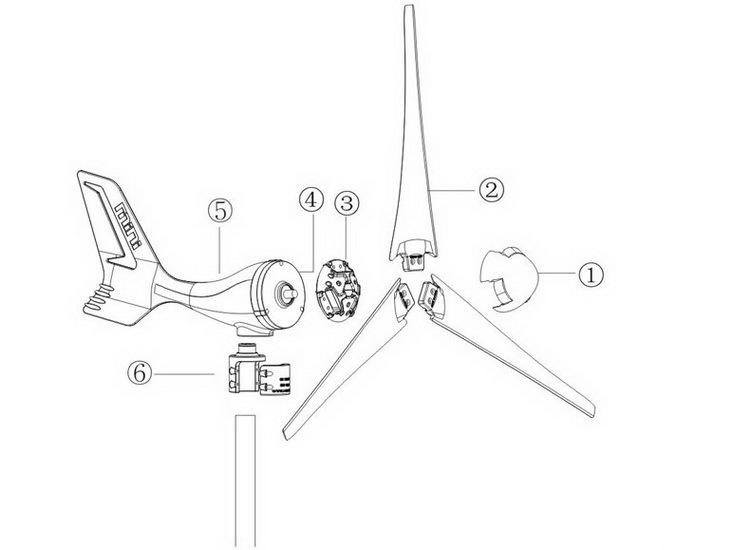 MINI3小型風力發電機分解圖