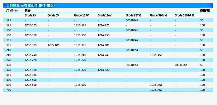 英国Whatman5802-150802定性滤纸-预折叠级802 15CM 100/PK