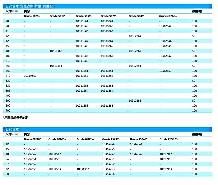 英国Whatman5801-240801定性滤纸-预折叠级801 24.0CM 100/PK