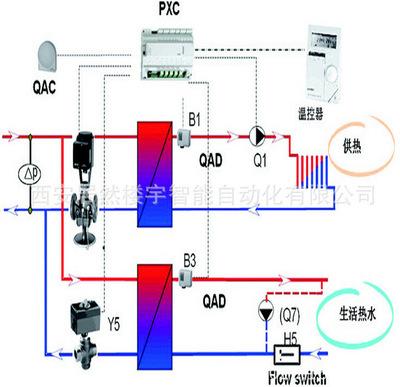 热水循环系统 楼宇自控系统 热水智能自动控制系统 换热站系统