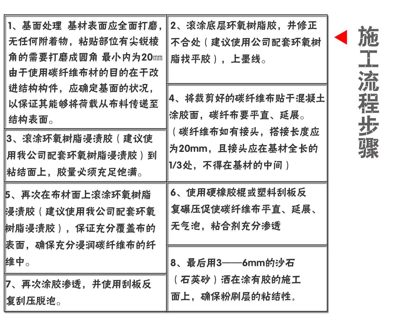 碳纤维布详情页 副本 6