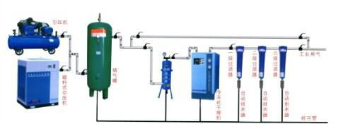 螺杆空压机、省电螺杆空压机