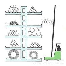 廈門 專業設計倉庫倉儲超市懸臂式金屬貨架免費提供設計方案