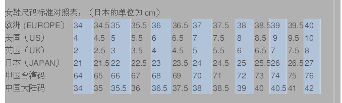 Women's shoes size chart