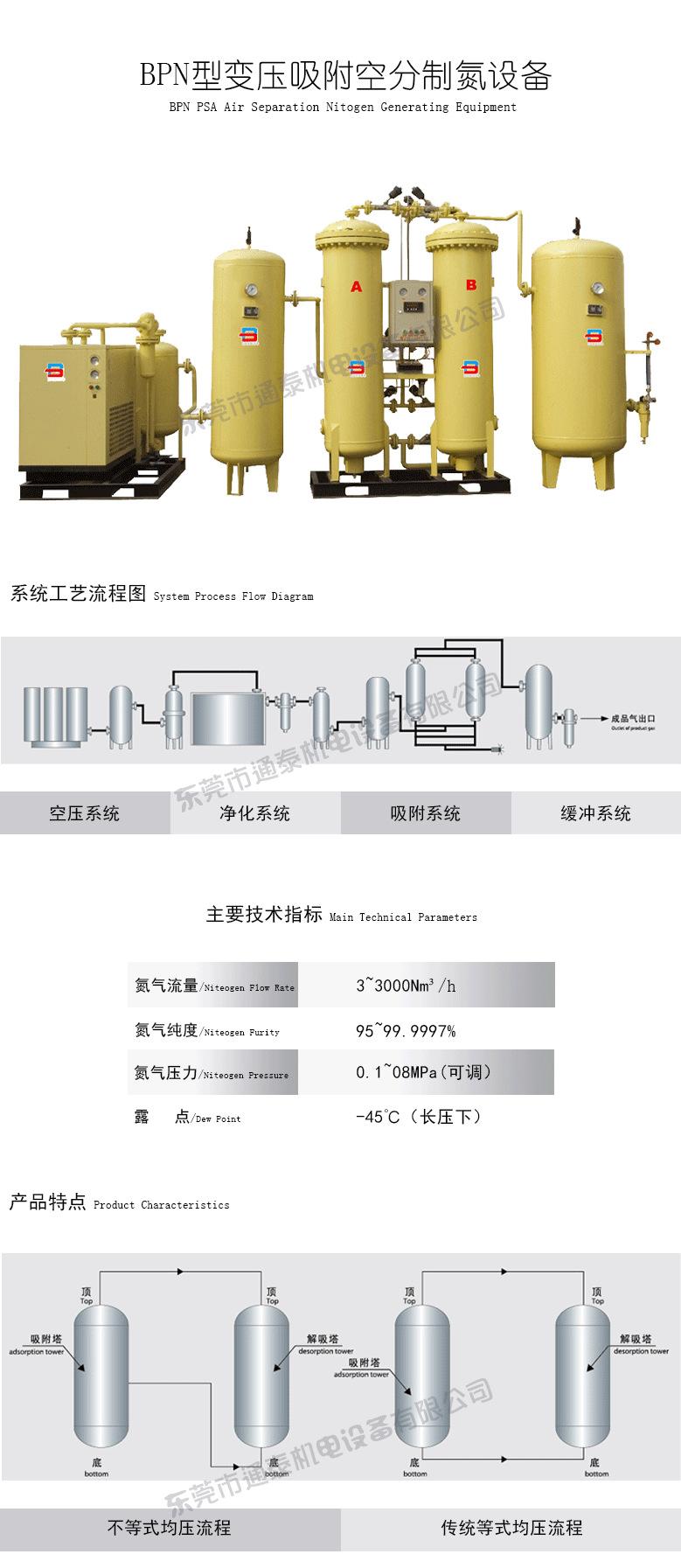 吸附空分制氮机设备安装图_特点_工艺流程图