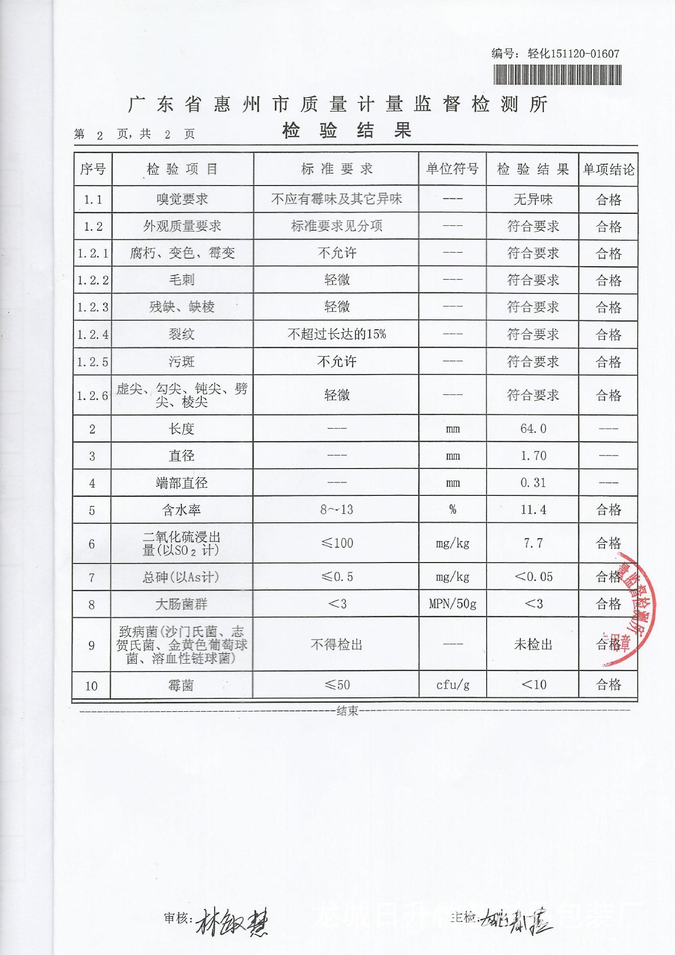 产品质量抽查检验报告-2