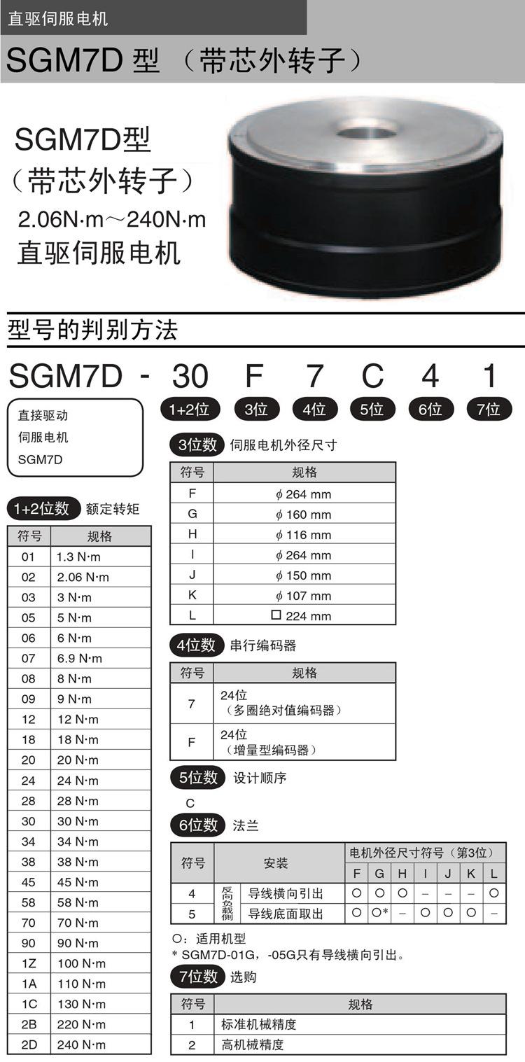 1-安川SGM7D直驱伺服电机型号判别方法