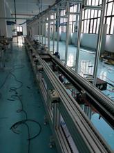 机械行业生产线、电子产品装配设备、电子电器生产线