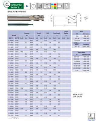 雷竞技raybet下载ios雷竞技MAFORD通用硬质合金铣刀111系列