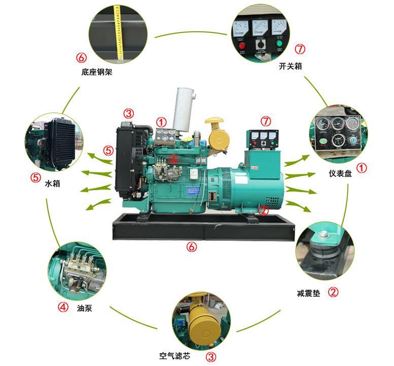 柴油发电机组细节图