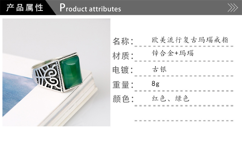 Fashion Square Emerald Vintage Alloy Ring NHKQ158292