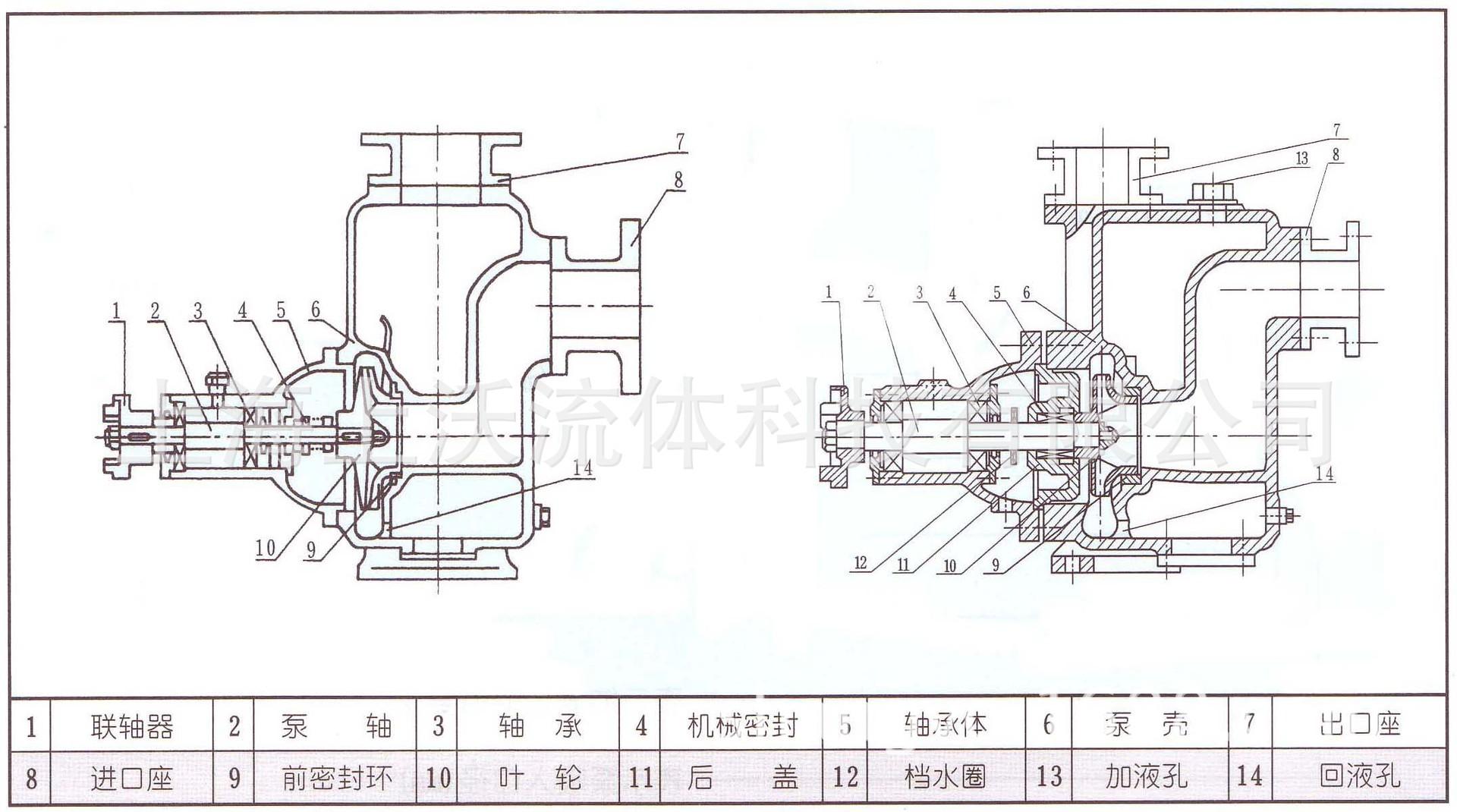 CYZ-A自吸油泵結構圖