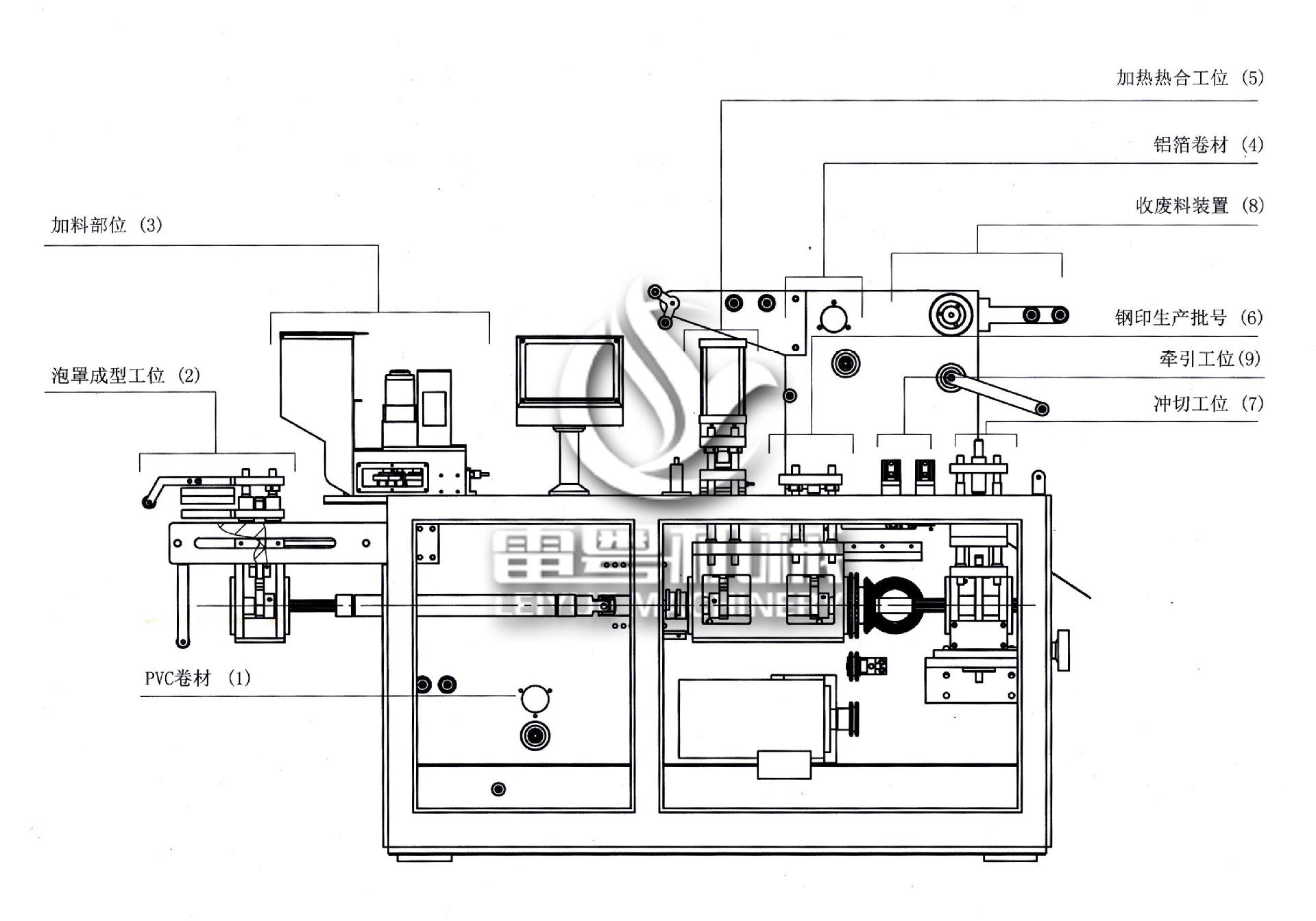 DPP-150铝塑泡罩包装机