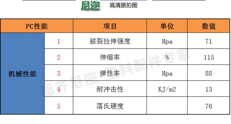 PC板(详情页-中文版)_04