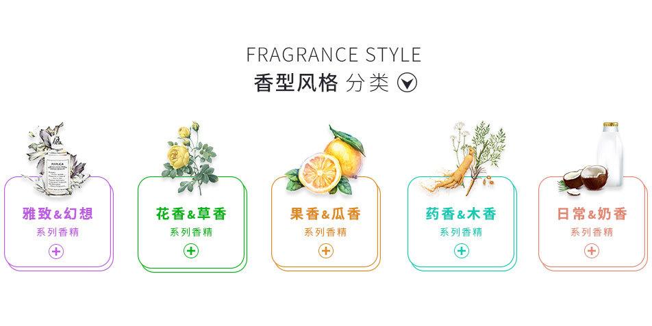 香型风格分类