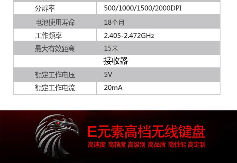 4549138677_1804078972.jpg (790×543)