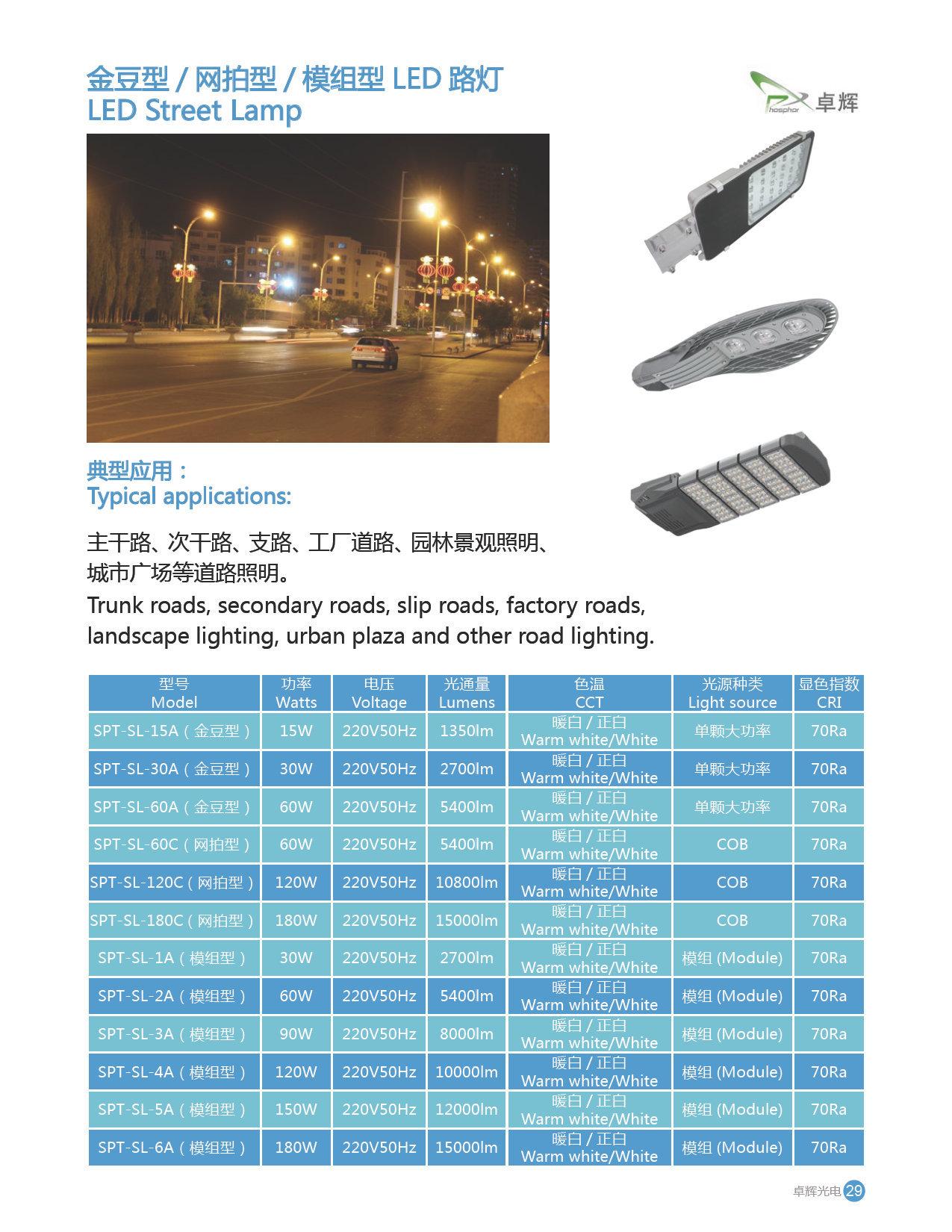 LED路燈(金豆型)/(網拍型)/(模組型)