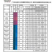 厂家供应耐晒玫瑰色淀、玫瑰色淀PV1、