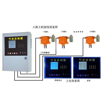 QD6000 智能型气体报警控制器 八通道液晶可燃气体报警器 苏州