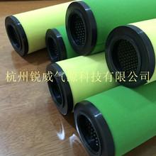 上海瑞气 RGX 0006-E3 设备系统末端精密滤芯.油水分离316L滤芯
