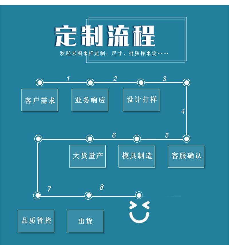 旭康吸塑制品定制流程