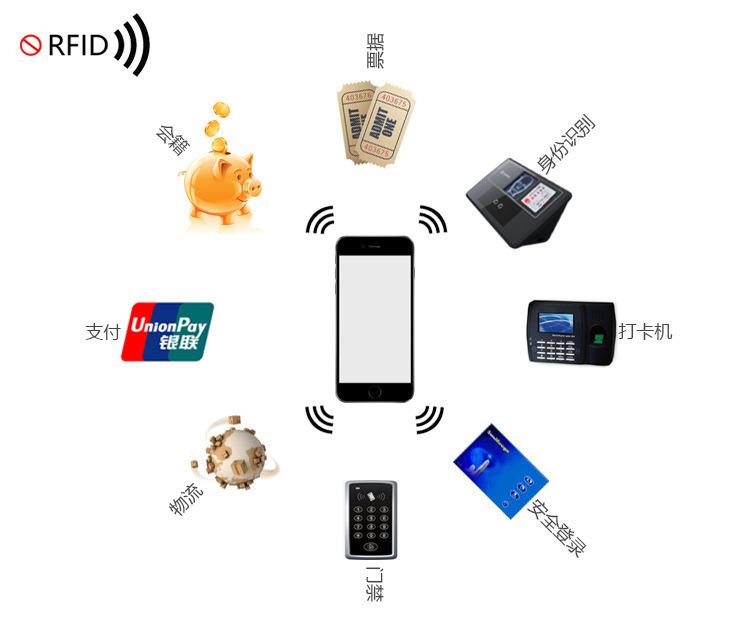 RFID介绍-3.jpg