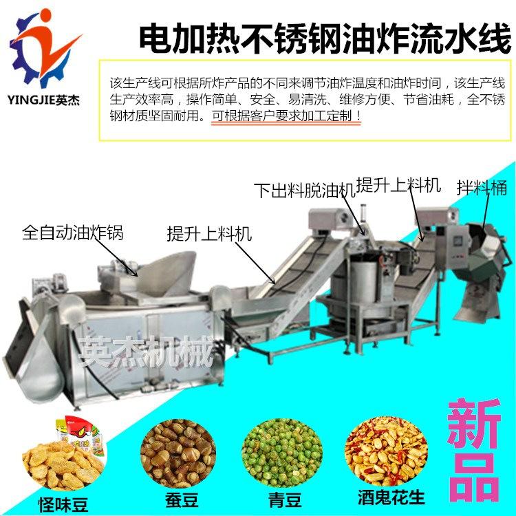 蚕豆生产线.jpg
