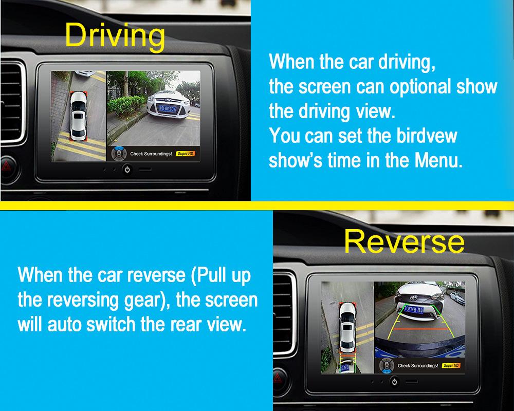 360 Bird View car DVR record system for Toyota Prado Land Cruiser with sony sens