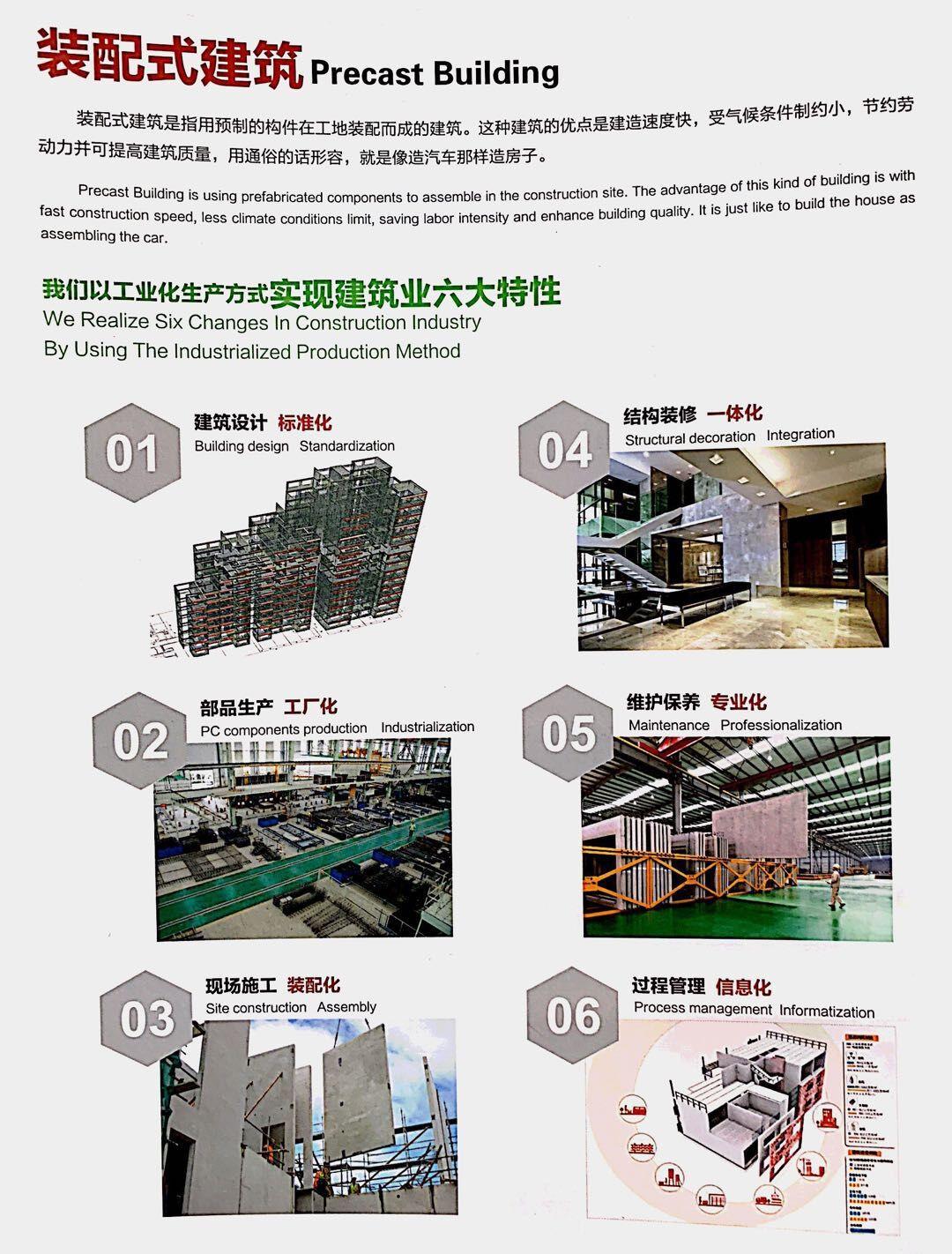 装配式住宅成套加工设备,建筑模板设备、保温建材设备