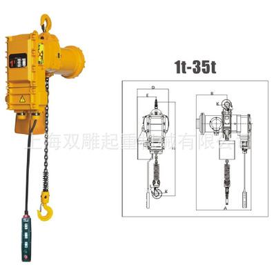 防爆环链电动葫芦 固定式 四级防爆 厂家直销 质量保证 安全可靠