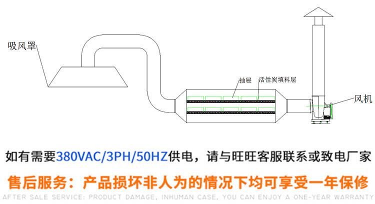 活性碳箱详情页_09.jpg