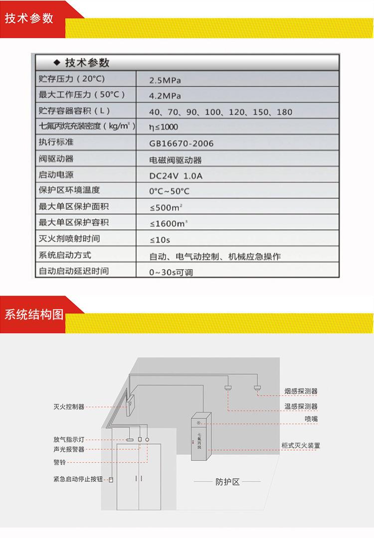 柜式七氟丙烷灭火装置_03.jpg